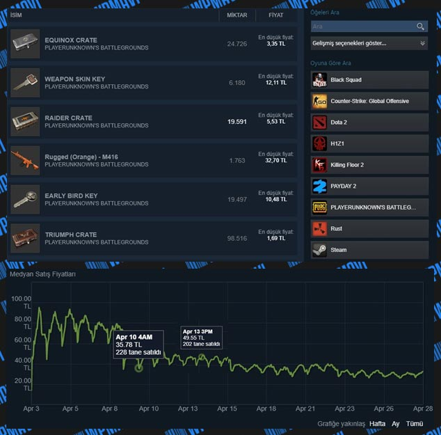 steam-markets
