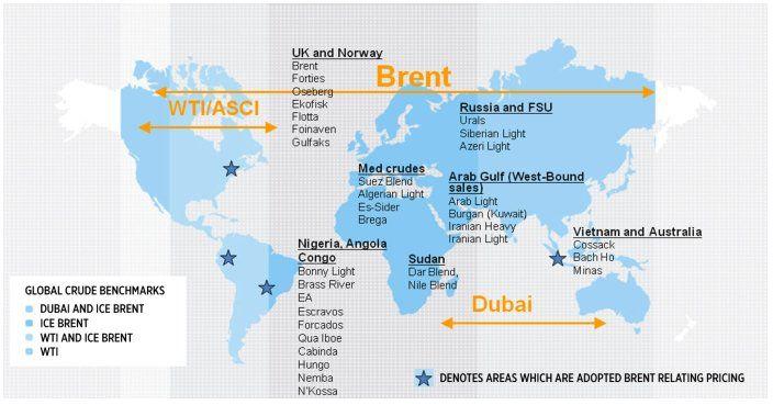 petrol bölgeleri