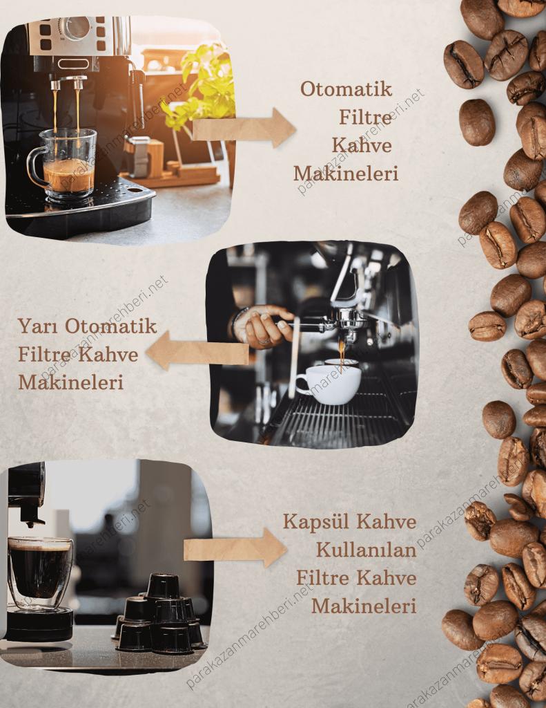 filtre kahve makinesi çeşitleri