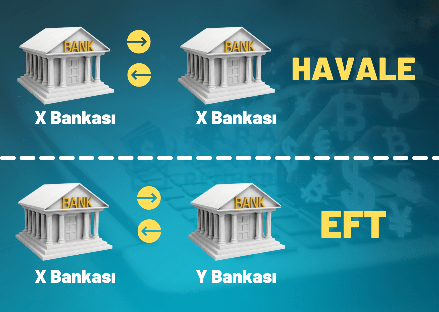 havale ve eft ücreti almayan bankalar, havale ve eft arasındaki fark